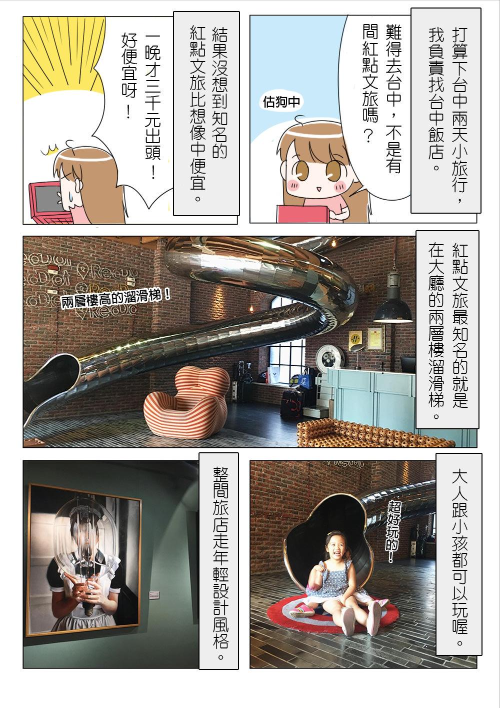 【漫畫旅記】台中 紅點文旅 住宿 推薦!溜滑梯 親子 飯店 、CP值高下次還會想來入住