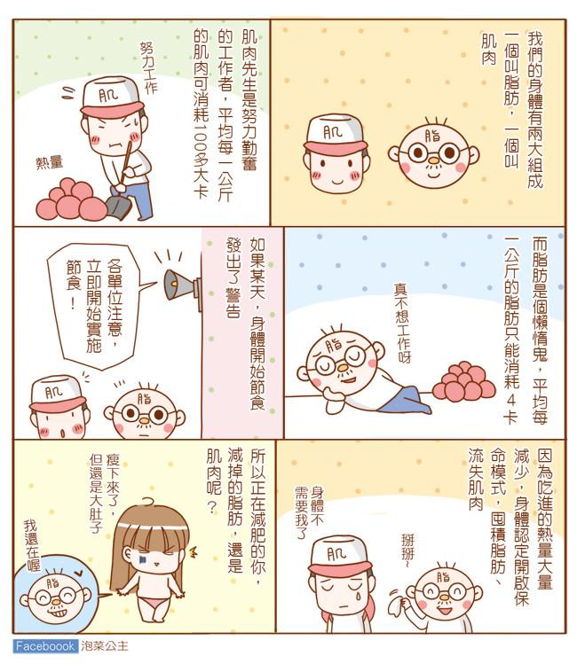 減肥漫畫2.jpg